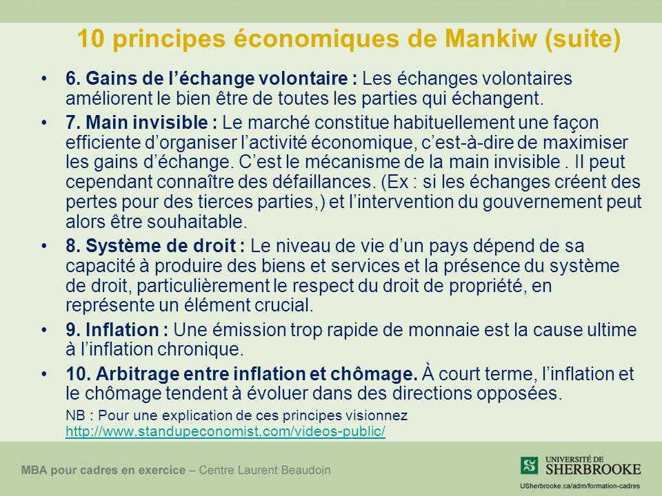 10 principes économiques de Mankiw (suite)