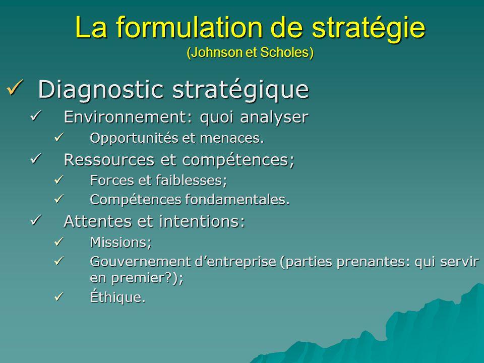 La formulation de stratégie (Johnson et Scholes)