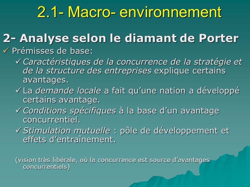 2.1- Macro- environnement