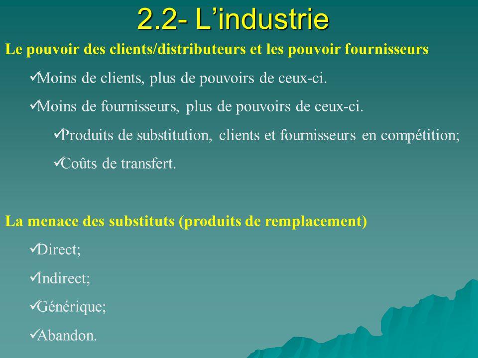 2.2- L'industrie Le pouvoir des clients/distributeurs et les pouvoir fournisseurs. Moins de clients, plus de pouvoirs de ceux-ci.