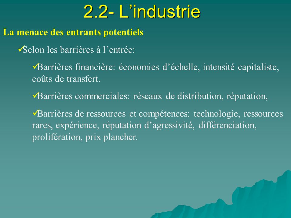 2.2- L'industrie La menace des entrants potentiels