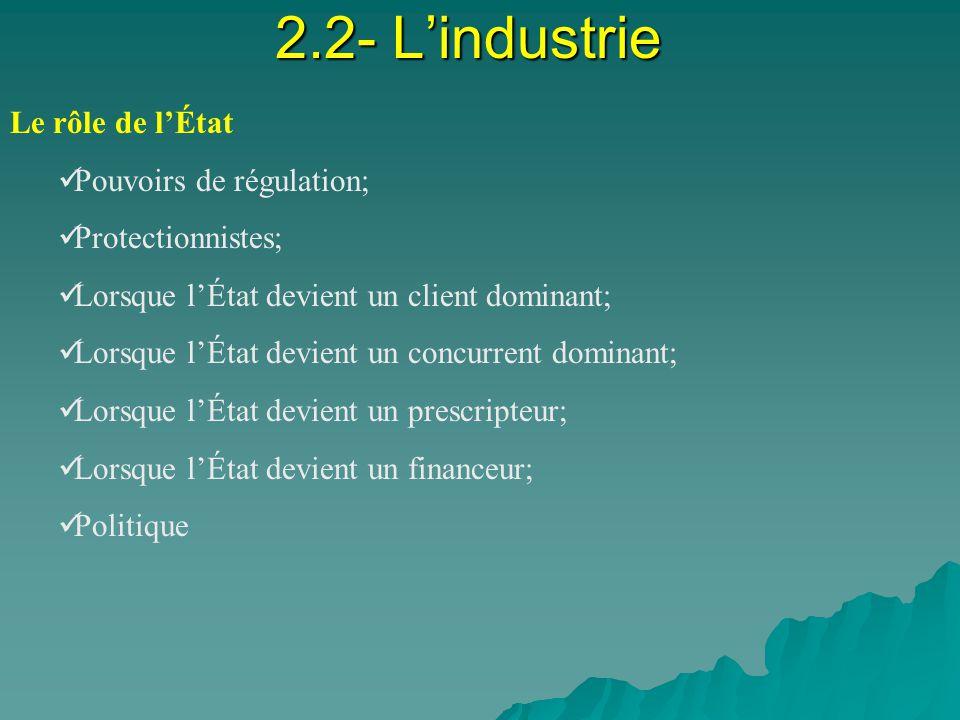 2.2- L'industrie Le rôle de l'État Pouvoirs de régulation;