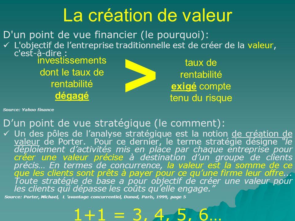 > La création de valeur 1+1 = 3, 4, 5, 6…