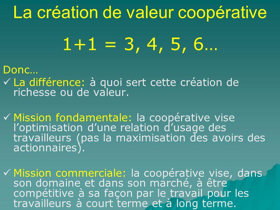 La création de valeur coopérative