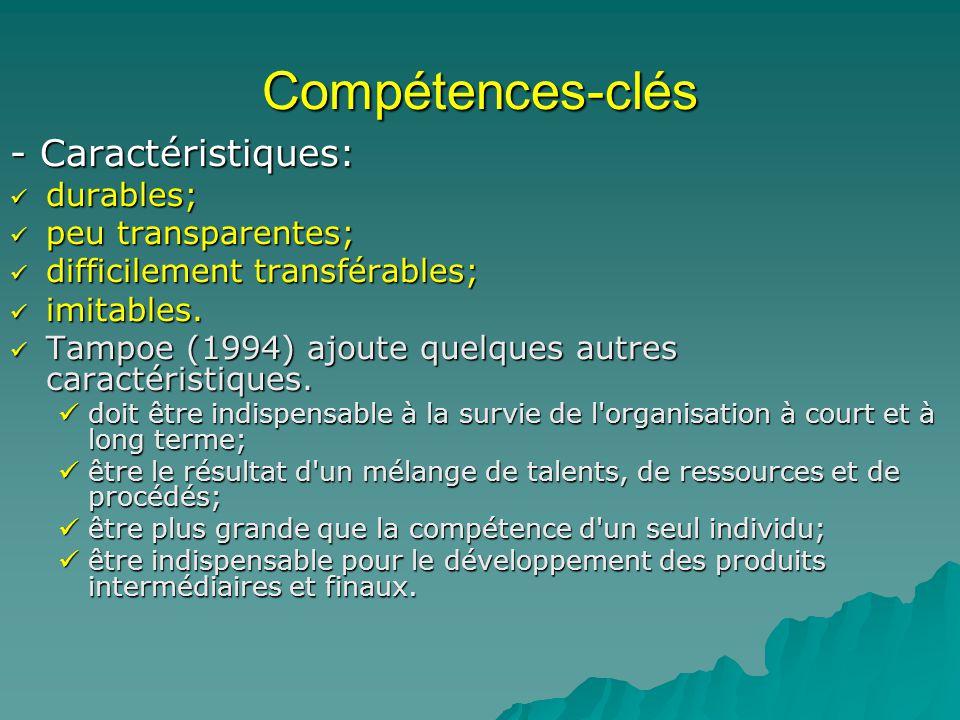 Compétences-clés - Caractéristiques: durables; peu transparentes;