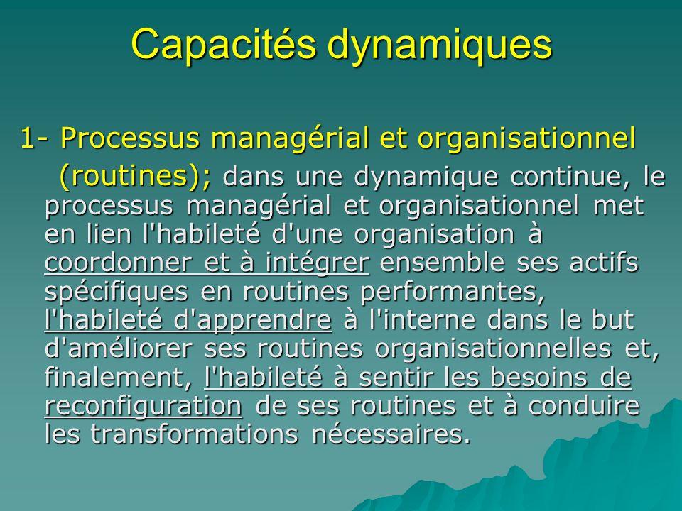 Capacités dynamiques 1- Processus managérial et organisationnel