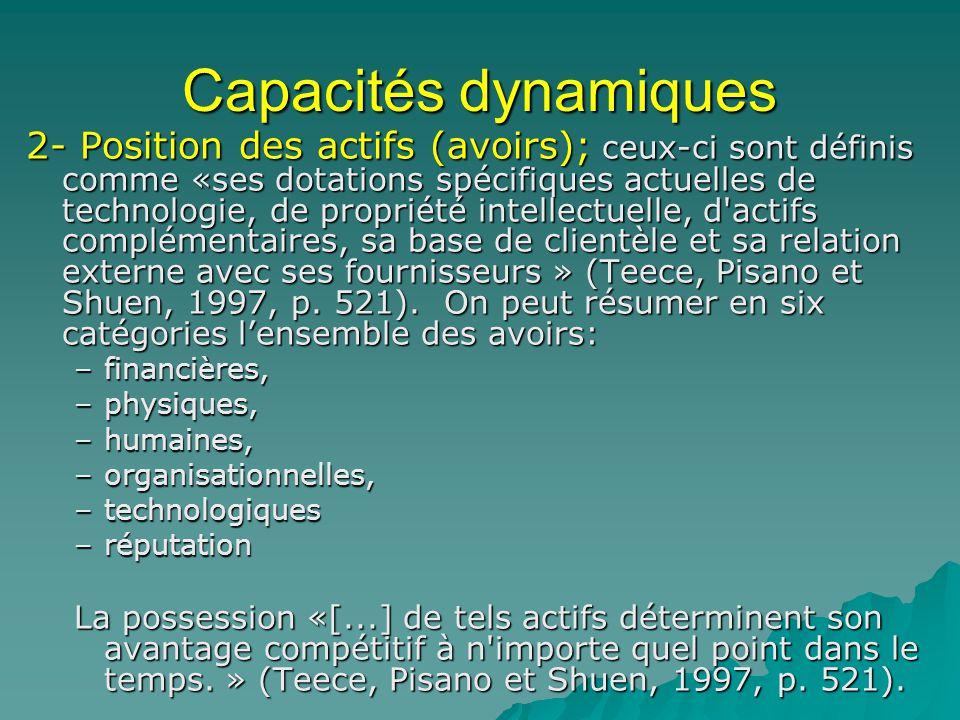 Capacités dynamiques