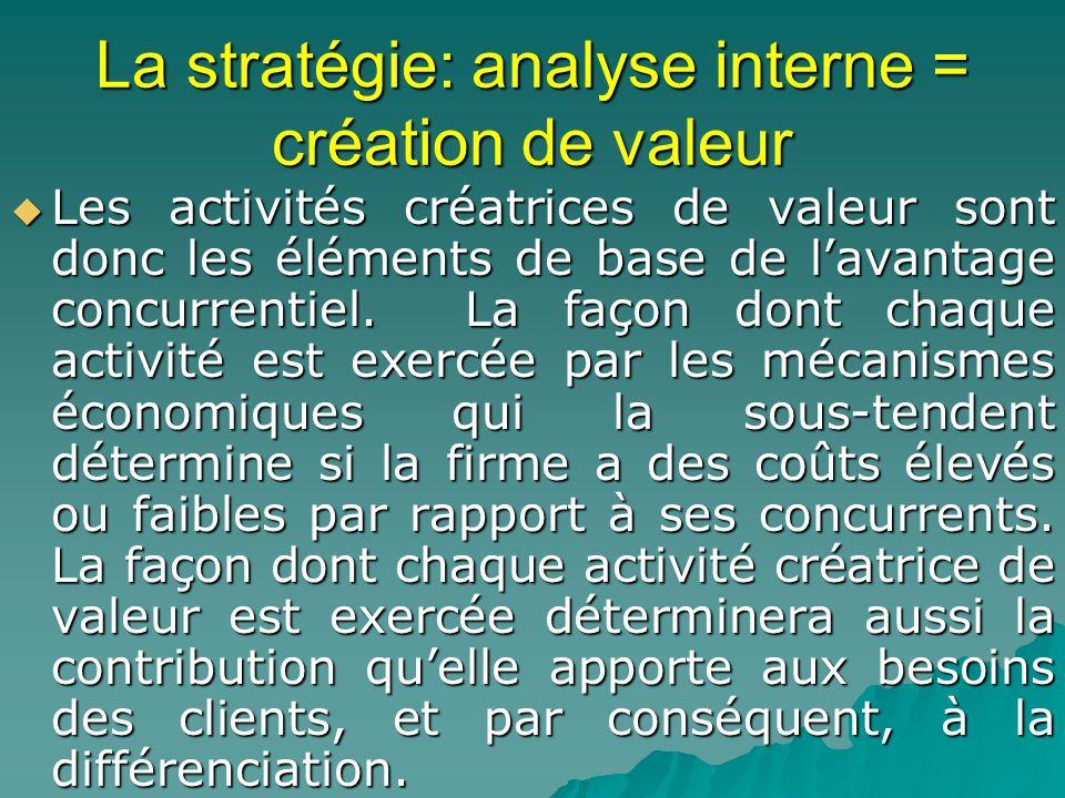La stratégie: analyse interne = création de valeur