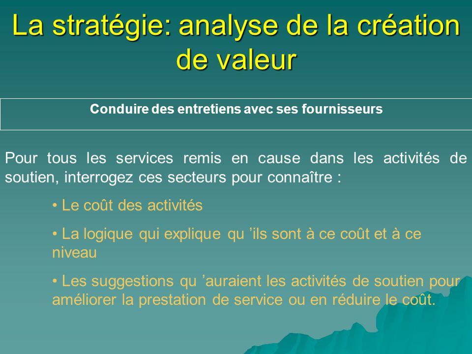 La stratégie: analyse de la création de valeur