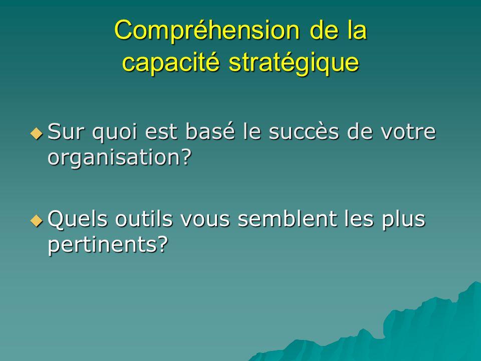 Compréhension de la capacité stratégique