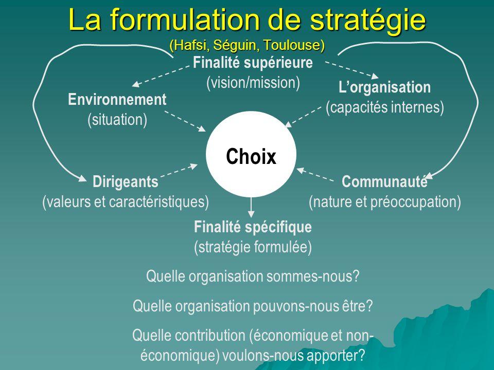 La formulation de stratégie (Hafsi, Séguin, Toulouse)