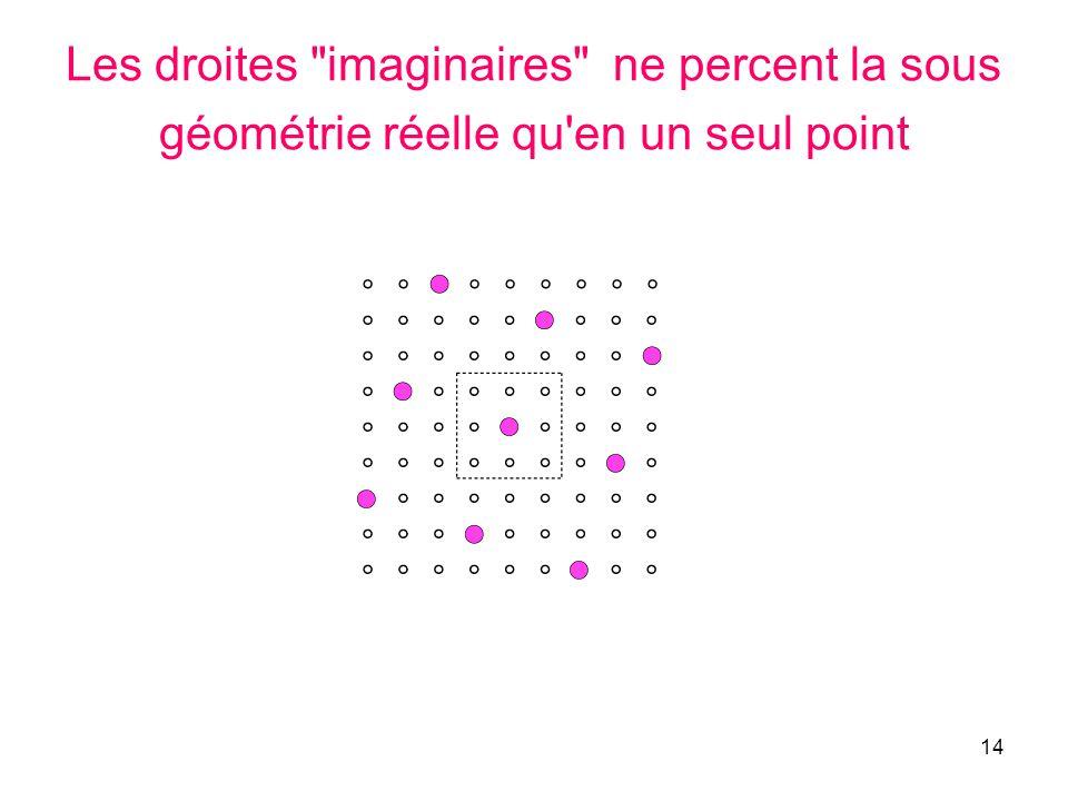 Les droites imaginaires ne percent la sous géométrie réelle qu en un seul point