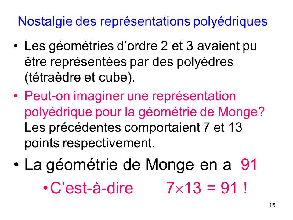 Nostalgie des représentations polyédriques