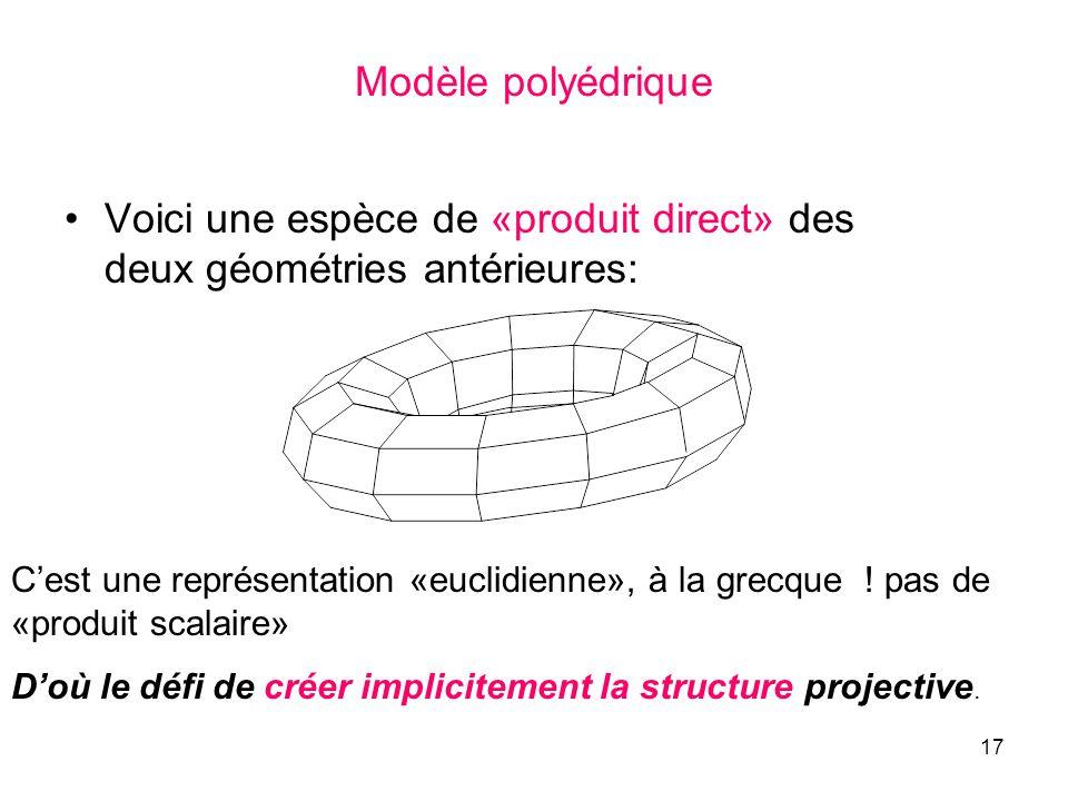 Voici une espèce de «produit direct» des deux géométries antérieures: