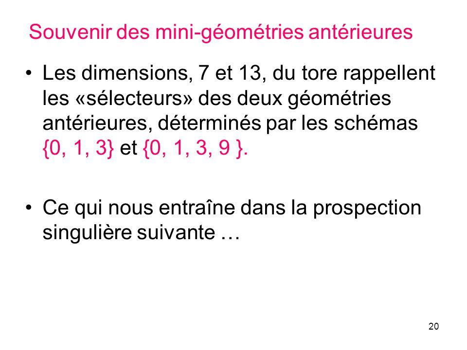 Souvenir des mini-géométries antérieures