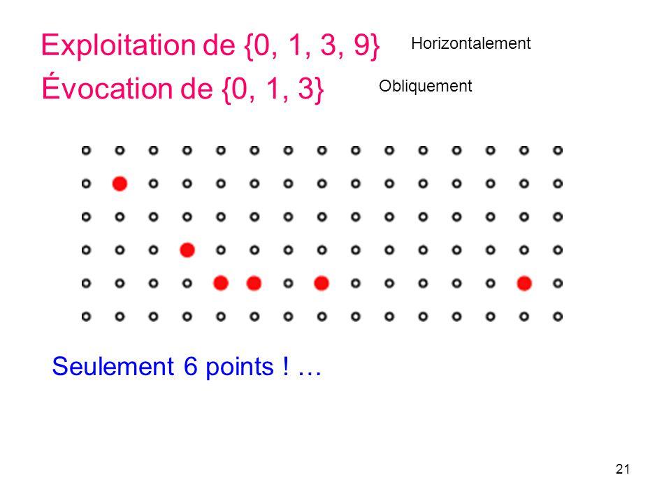 Exploitation de {0, 1, 3, 9} Évocation de {0, 1, 3}