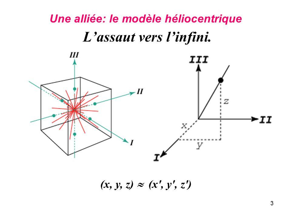 Une alliée: le modèle héliocentrique L'assaut vers l'infini.