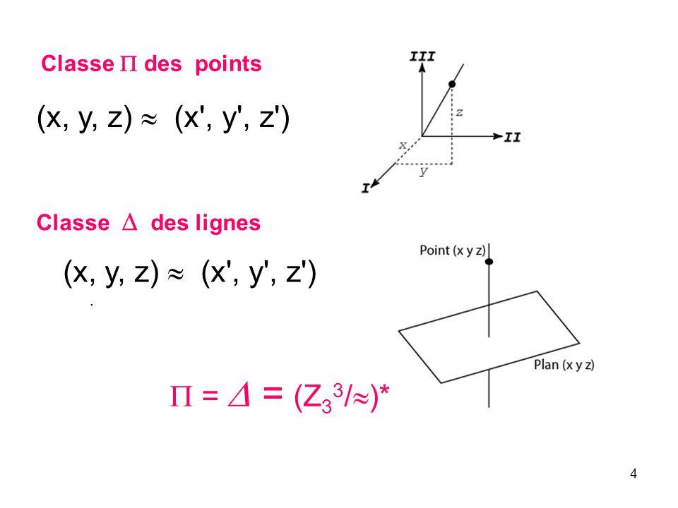 (x, y, z)  (x , y , z ) (x, y, z)  (x , y , z )  =  = (Z33/)*