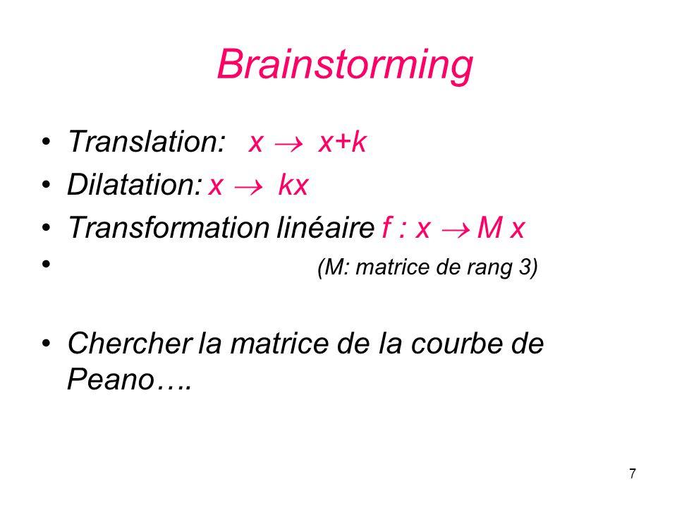 Brainstorming Translation: x  x+k Dilatation: x  kx