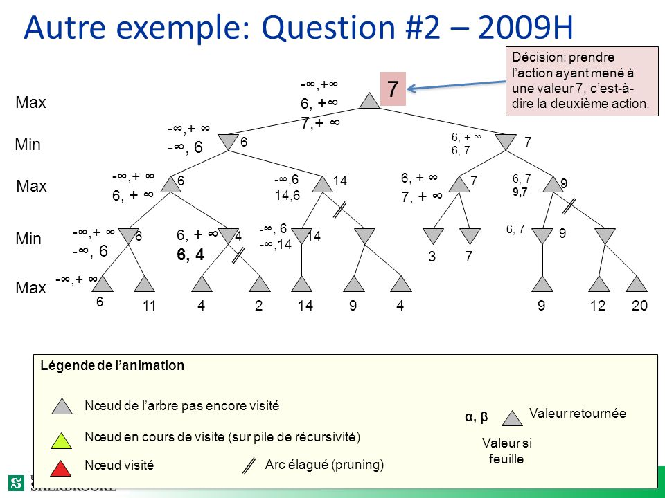Autre exemple: Question #2 – 2009H