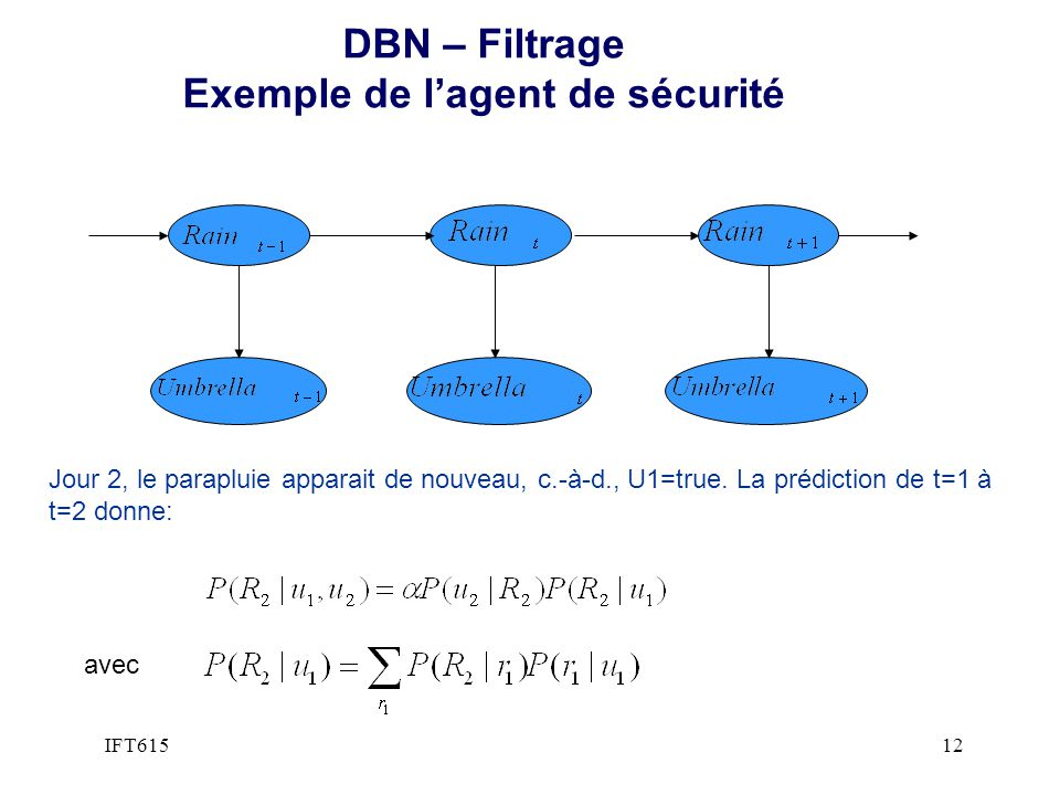 DBN – Filtrage Exemple de l'agent de sécurité
