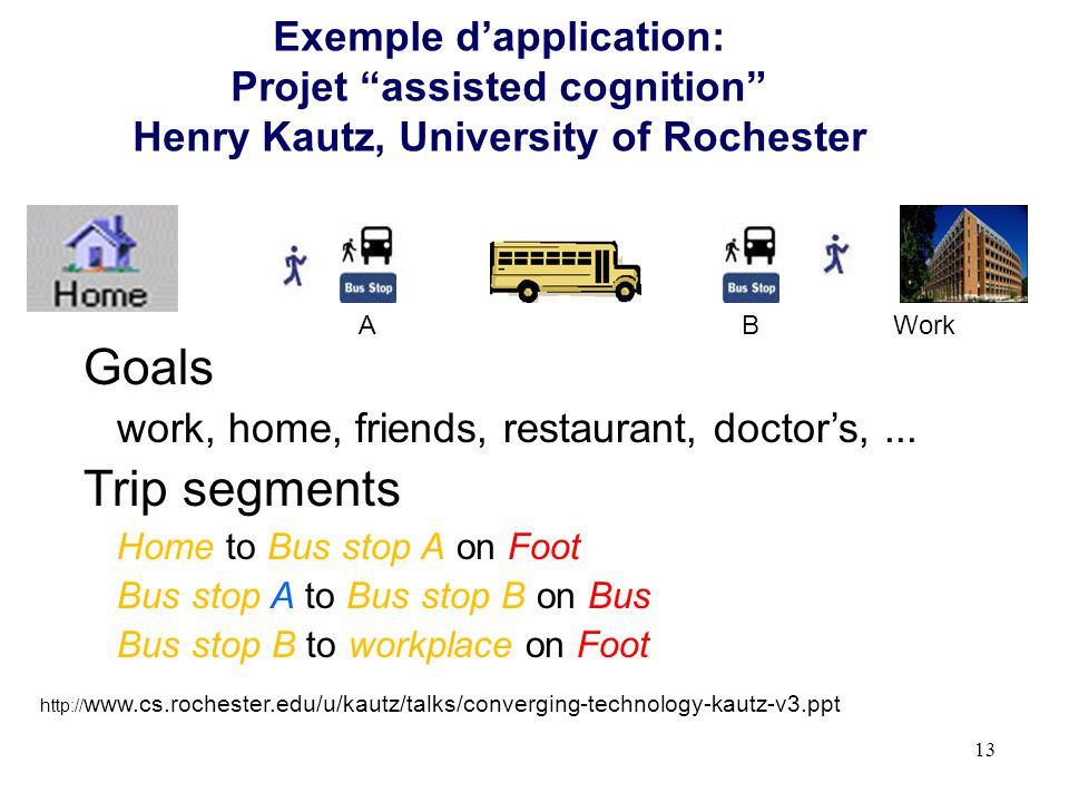Exemple d'application: Projet assisted cognition Henry Kautz, University of Rochester