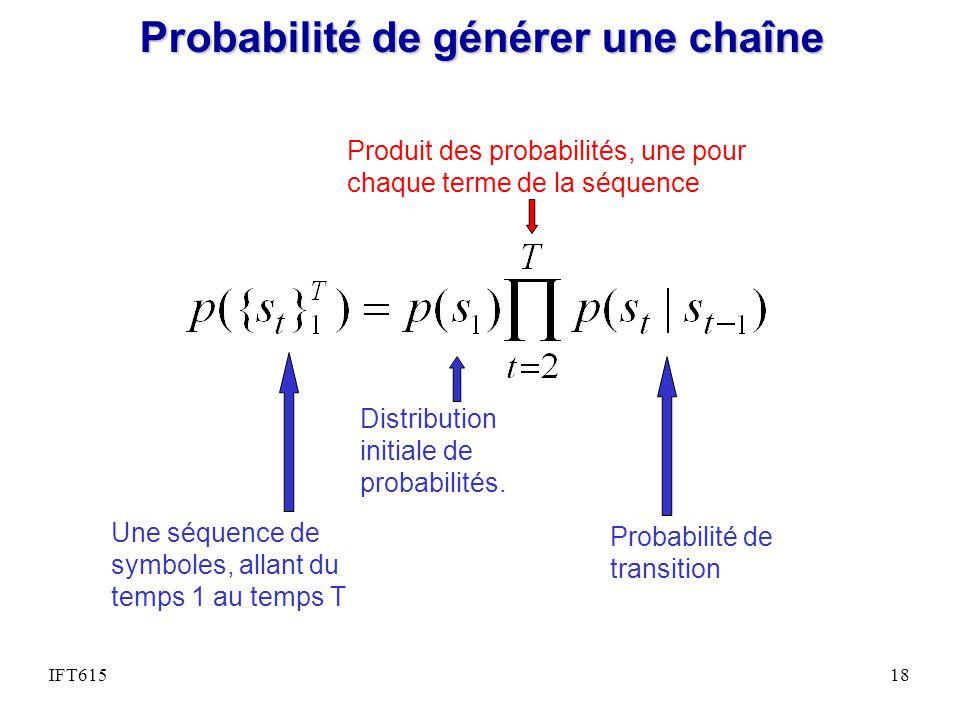 Probabilité de générer une chaîne