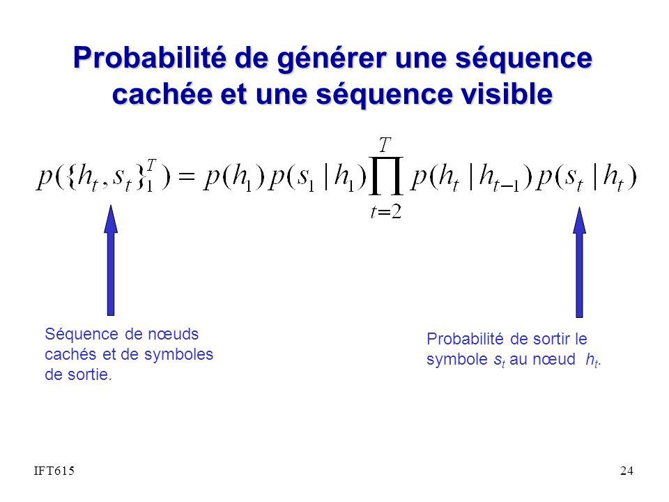 Probabilité de générer une séquence cachée et une séquence visible