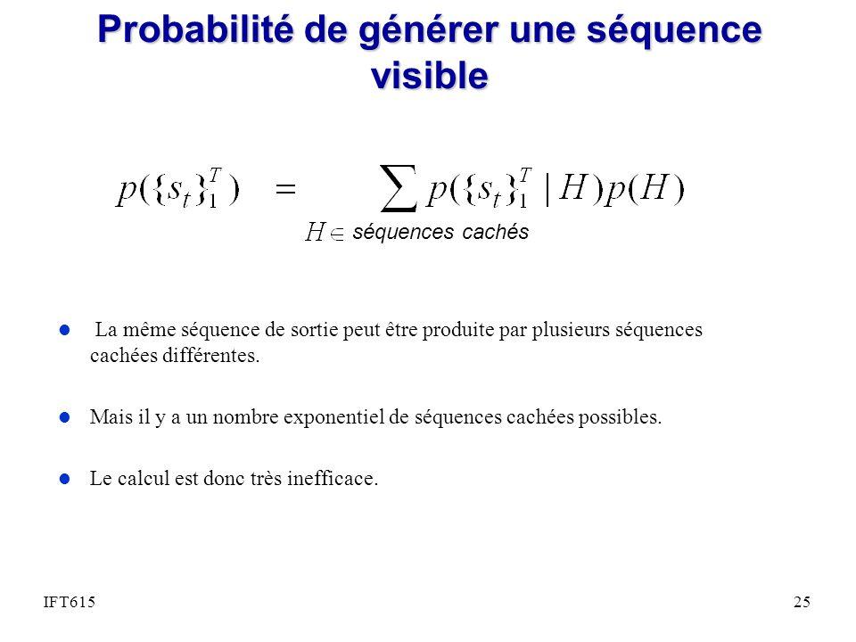 Probabilité de générer une séquence visible