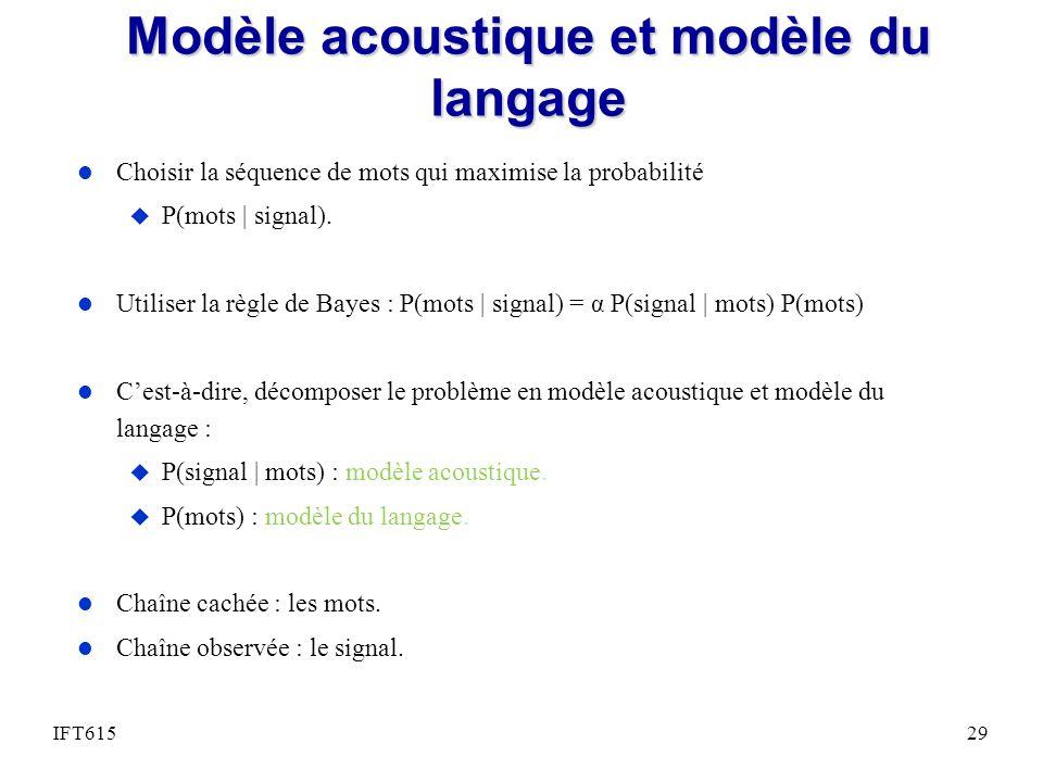 Modèle acoustique et modèle du langage