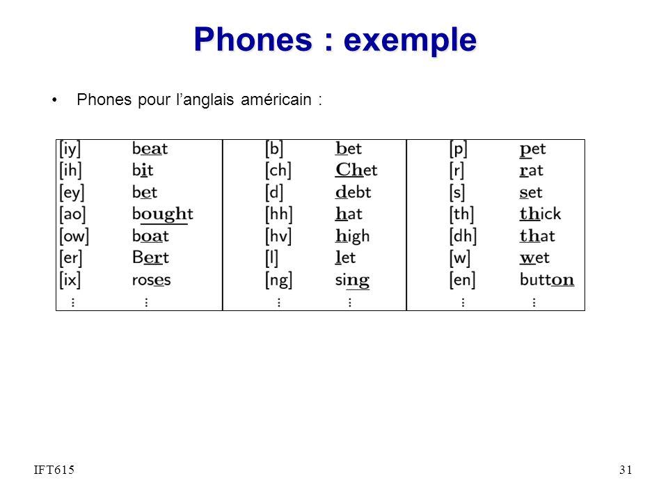 Phones : exemple Phones pour l'anglais américain : IFT615