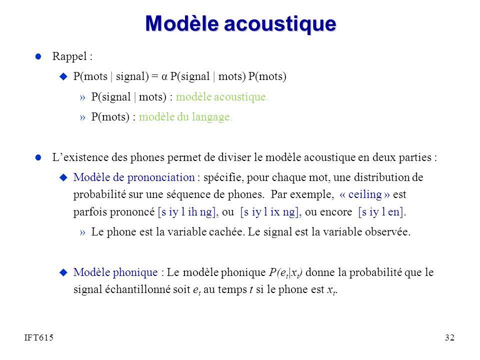 Modèle acoustique Rappel :