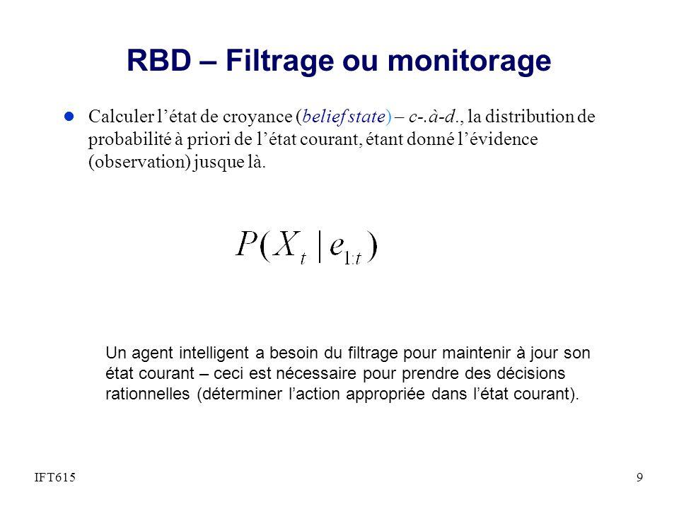 RBD – Filtrage ou monitorage