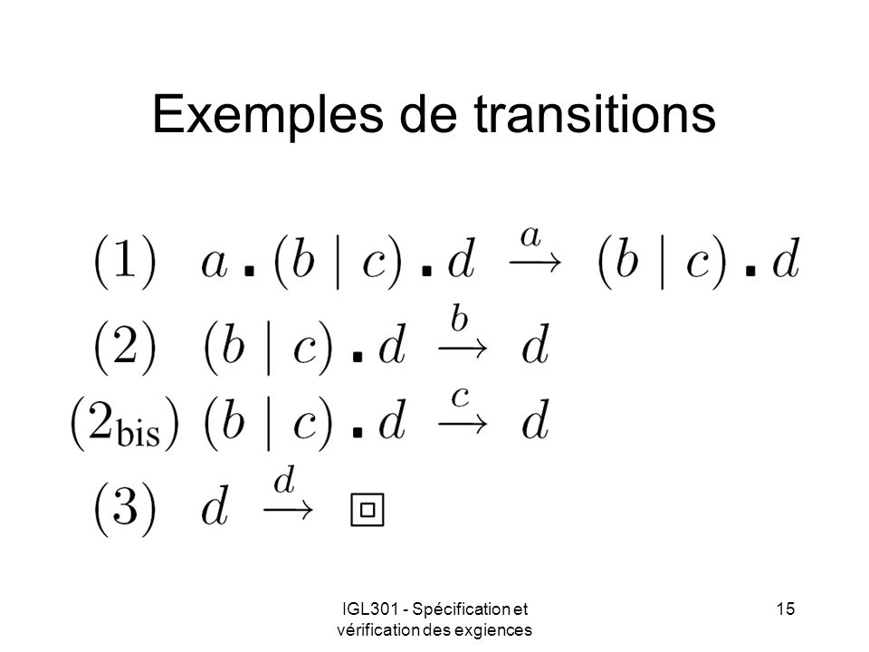 Exemples de transitions