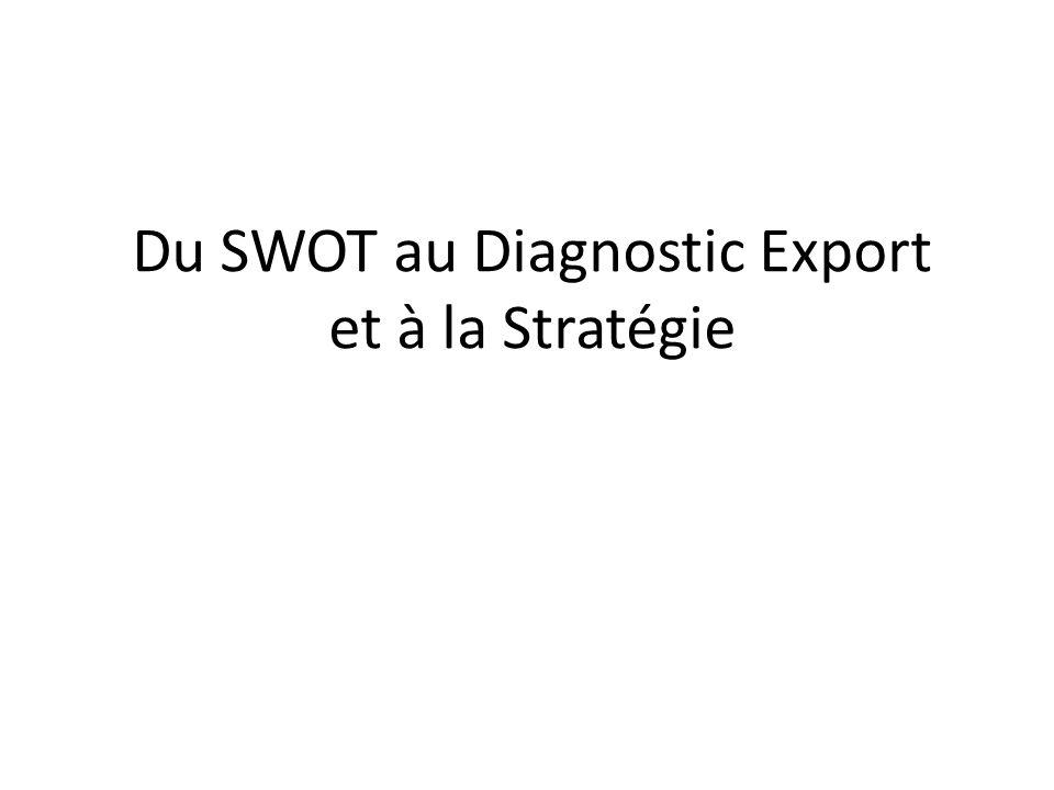 Du SWOT au Diagnostic Export et à la Stratégie