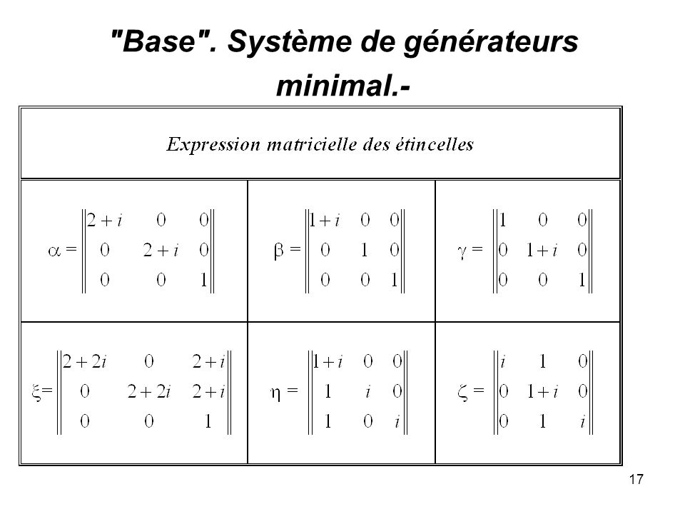 Base . Système de générateurs minimal.-