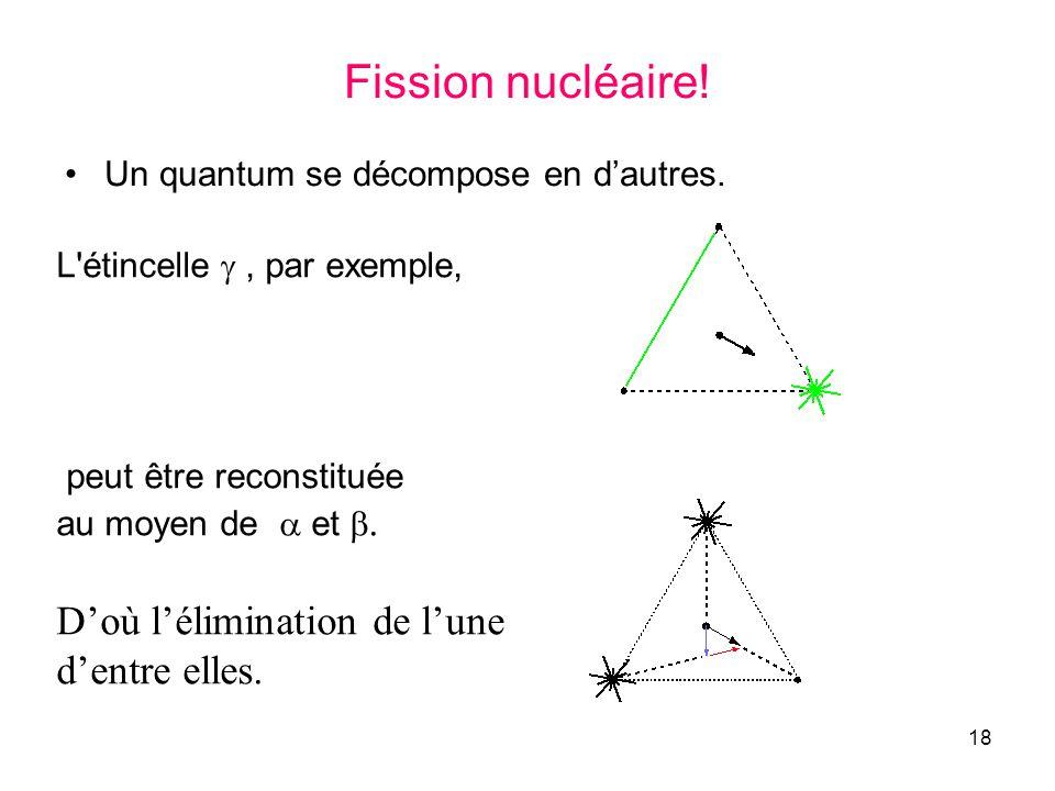 Fission nucléaire! D'où l'élimination de l'une d'entre elles.