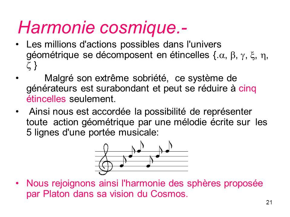 Harmonie cosmique.- Les millions d actions possibles dans l univers géométrique se décomposent en étincelles {., , , , ,  }