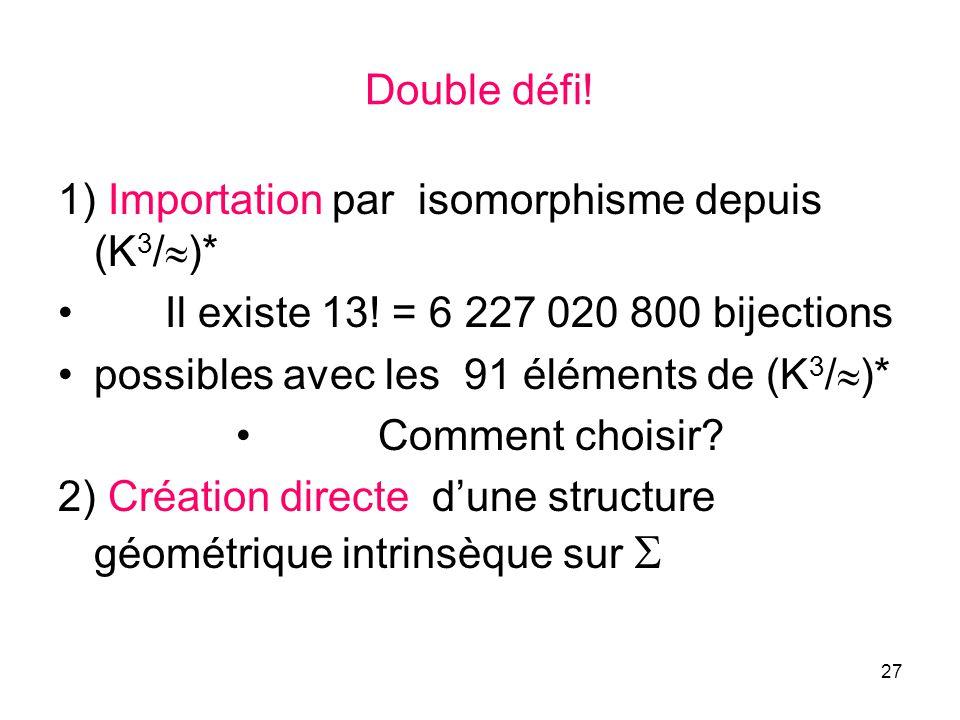 Double défi! 1) Importation par isomorphisme depuis (K3/)* Il existe 13! = 6 227 020 800 bijections.