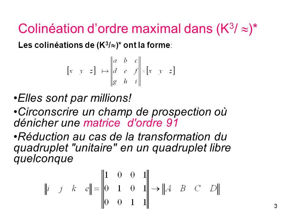 Colinéation d'ordre maximal dans (K3/ )*