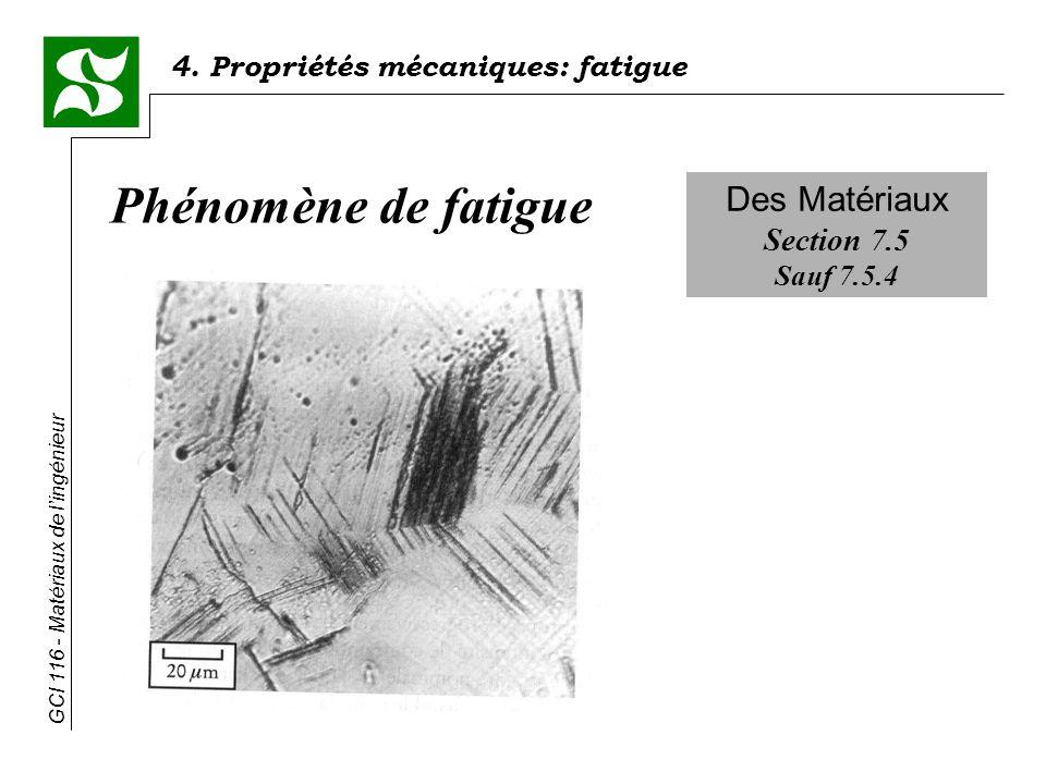 Phénomène de fatigue Des Matériaux Section 7.5 Sauf 7.5.4
