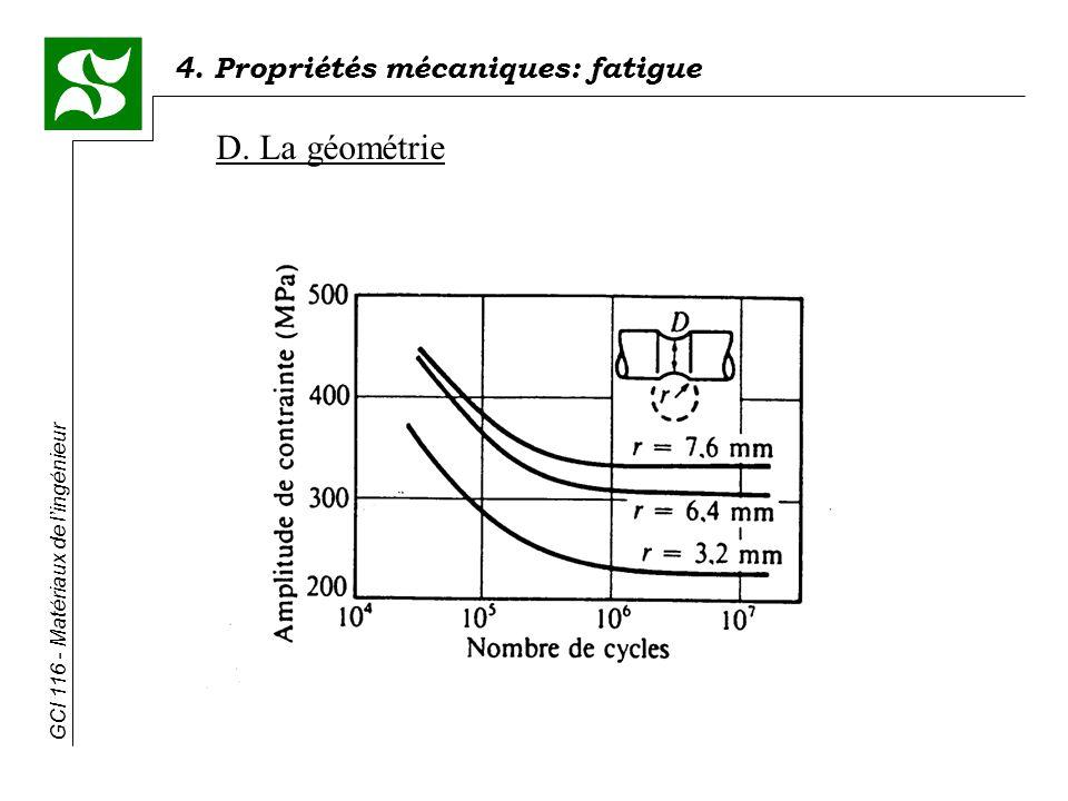 D. La géométrie