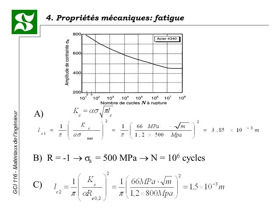 A) B) R = -1  a = 500 MPa  N = 106 cycles C)