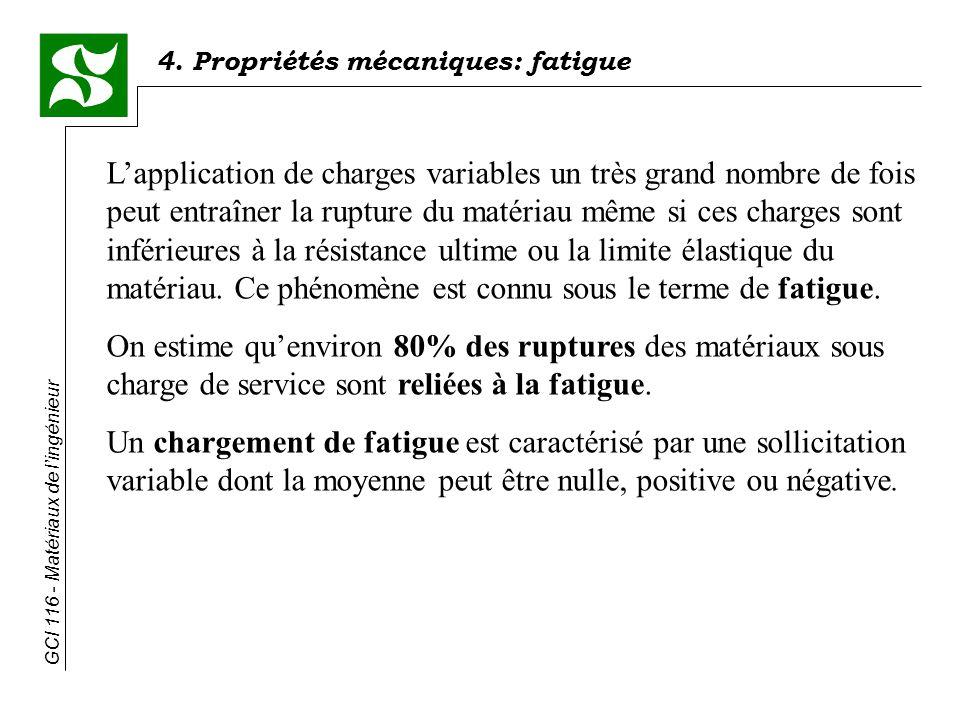 L'application de charges variables un très grand nombre de fois peut entraîner la rupture du matériau même si ces charges sont inférieures à la résistance ultime ou la limite élastique du matériau. Ce phénomène est connu sous le terme de fatigue.