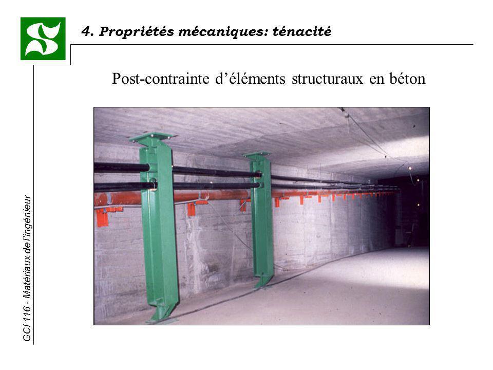Post-contrainte d'éléments structuraux en béton