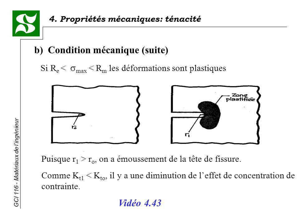 b) Condition mécanique (suite)