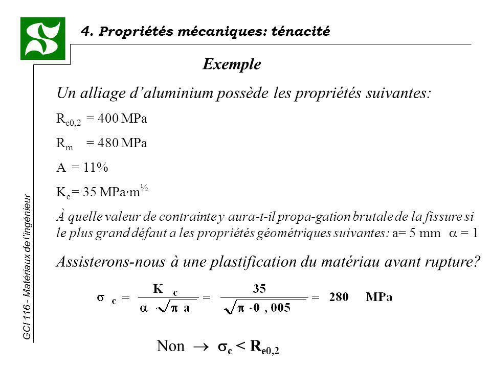 Un alliage d'aluminium possède les propriétés suivantes: