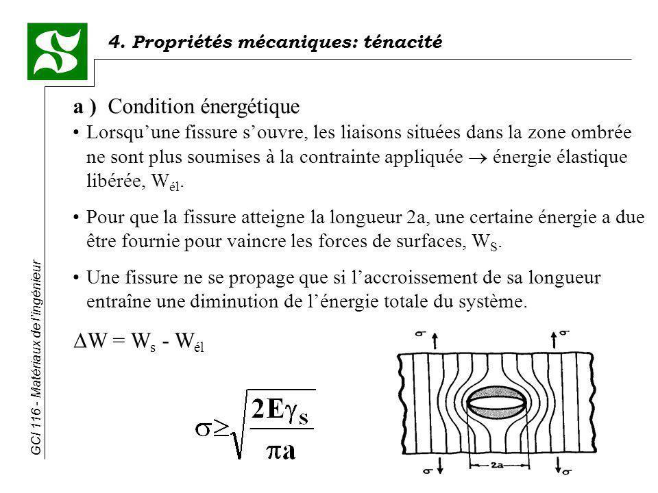 a ) Condition énergétique
