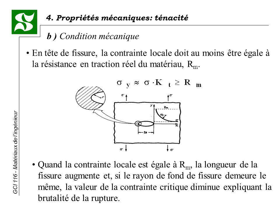b ) Condition mécanique