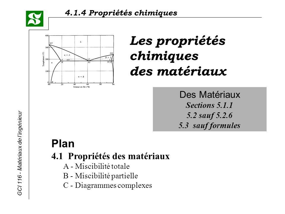 Les propriétés chimiques des matériaux